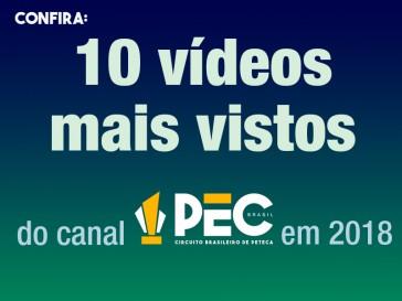 Confira os 10 vídeos mais vistos no canal do Peteca Esporte Clube em 2018