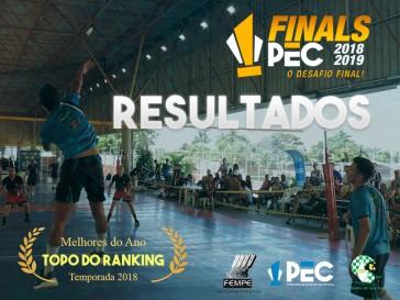 Resultados Finals PEC 2018-2019