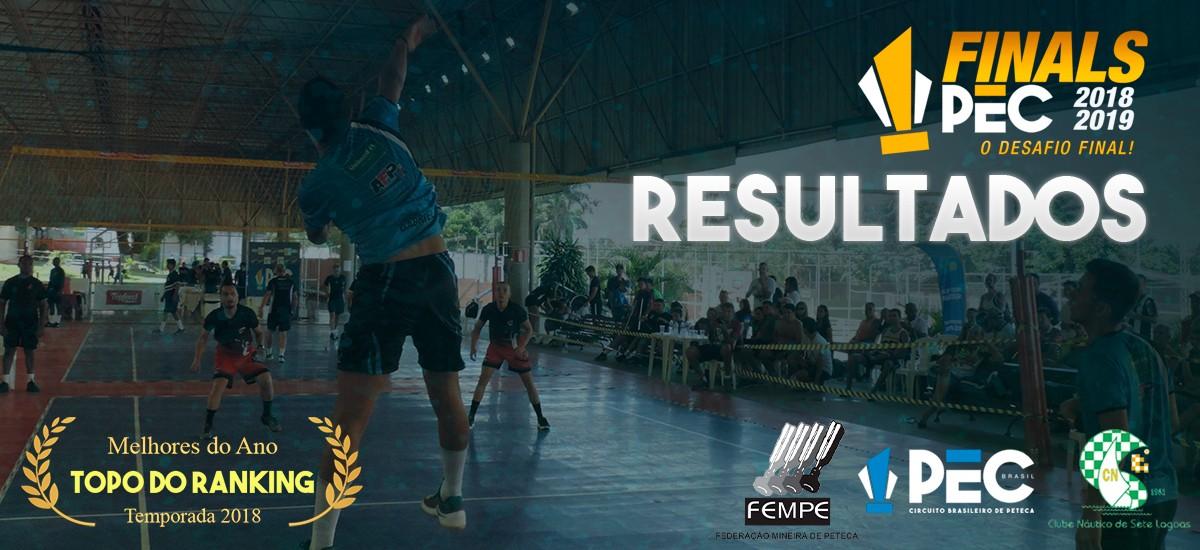 Finals PEC 2018-2019: O desafio final! - Resultados